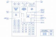 Ford F150 1999 Fuse Box Block Circuit Breaker Diagram