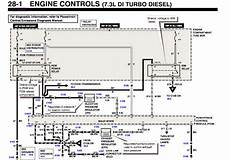 1996 ford f 250 diesel pcm wiring diagram i am working on a 95 f250 7 3 powerstroke it has a no start condition low icp the is