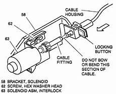small engine repair training 1995 chevrolet astro instrument cluster how to change shift interlock solenoid 1995 chevrolet k5 blazer 1998 silverado shifting and