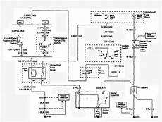 99 tahoe wiring diagram 99 tahoe brake light wiring diagram wiring diagram