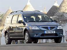 Dacia Logan Erfahrungen Mit Gebrauchtwagen Autozeitung De