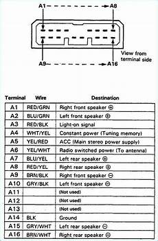 93 civic radio wire diagram how to connect airpods to android tv car stereo systems car audio installation car audio systems