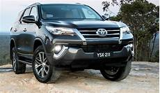toyota fortuner 2020 2020 toyota fortuner release date price interior review