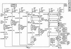 2002 gmc trailer wiring diagram 2005 chevy equinox starter wiring diagram wiring diagram