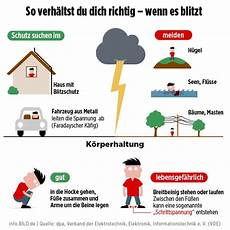 deutschlandwetter wetterdienst de