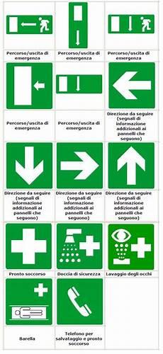 dispense sicurezza sul lavoro cartelli di sicurezza