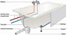 comment installer une baignoire balnéo tutoriel comment poser une baignoire sur pieds