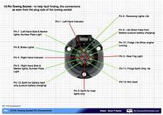 towing wiring diagram uk webtor me
