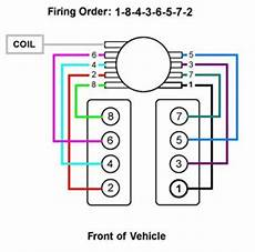 Solution For Quot Need Distributor Cap And Quot Fixya