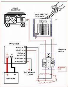 generator transfer switch wiring diagram home stuff in 2019 pinterest generator transfer