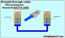 rj45 wiring diagram cable house electrical wiring diagram
