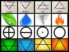 The Four Elements On Avatar Symbols And Paint