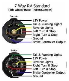 troubleshooting brakes locking up when backing new tandem axle trailer etrailer com