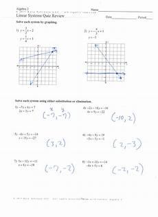 honors algebra ii assignments algebra ii ap calculus