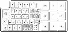 ford tourus 2007 fuse box breakdown ford taurus 2007 2009 fuse box diagram auto genius