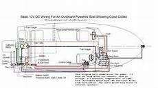 simple to read wiring diagram for a boat boat wiring boat trailer lights led boat trailer lights