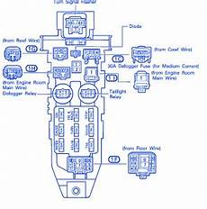 85 toyota celica fuse diagram toyota celica 1991 turn signal fuse box block circuit breaker diagram carfusebox