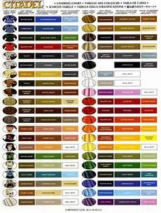 cym miniaturas carta de colores citadel