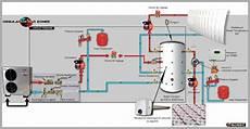 pompe a chaleur air eau plancher chauffant forum chauffage pac air eau