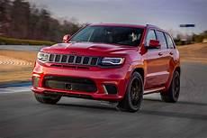 2018 Jeep Grand Trackhawk Uncrate