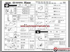 car service manuals pdf 2004 toyota camry instrument cluster toyota hiace 1989 2004 workshop manual auto repair manual forum heavy equipment forums
