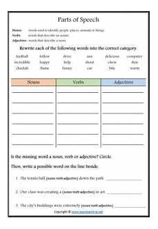 parts of speech nouns verbs adjectives worksheets