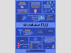how many people die of the flu