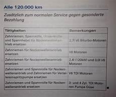 Ab Wieviel Km Diesel - zahnriemenwechsel audi a6 intervall kosten etc