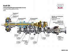 S Tronic Getriebe - audi q5 2009 7 speed dual clutch gearbox s tronic