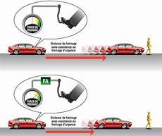 assistance au freinage d urgence l assistance au freinage d urgence transports canada