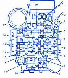 94 jeep grand fuse box diagram jeep xj 1985 fuse box block circuit breaker diagram carfusebox