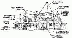 richardsonian romanesque house plans richardsonian architectural style a romanesque revival