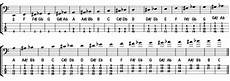 Bass Guitar Note Names And Values Dummies