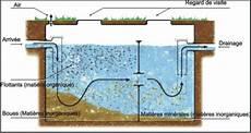 coût d une vidange de fosse septique fonctionnement d une fosse septique toutes eaux schema d