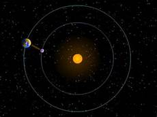 what are lagrange points space science our activities