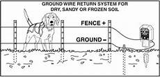 wiring diagram for electric fence electric fence security electric fence wiring diagram