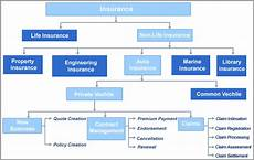 assurance auto devis assurance auto maaf conducteur