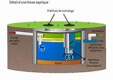 préfiltre fosse septique comparez les fosses septiques au meilleur prix prix