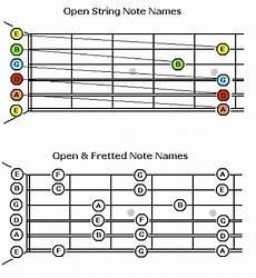 Guitar Lessons 22 31