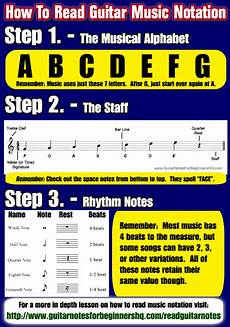 how to read guitar notes for beginners