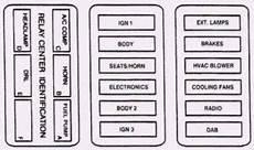 1995 cadillac eldorado fuse diagram cadillac 1995 fuse box diagram auto genius