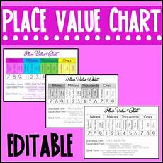 place value chart to billions word form expanded form