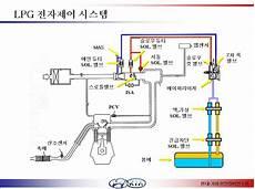 lpg wiring diagram wiring diagram