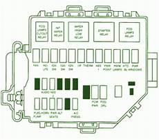 Ford Fuse Box Diagram Fuse Box Ford 1994 1998 Mustang
