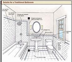 design a bathroom floor plan bathroom design planning tips taymor