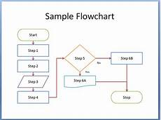 8 flowchart templates excel templates