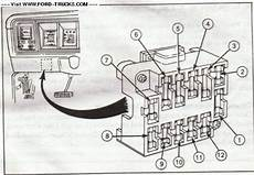1978 Ford F 150 Fuse Box Diagram Fuse Box And Wiring Diagram