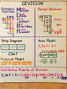 standard algorithm division 4th grade worksheets 6698 helpful division anchor chart math for fourth grade matem 225 ticas waldorf ense 241 ar matem 225 ticas