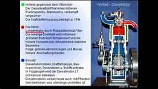 dieselmotor 4 takt motor vereinfacht