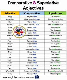 comparative superlative adjectives in english english grammar here